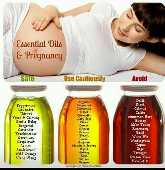 mitä öljyjä voi käyttää raskausaikana muokattu